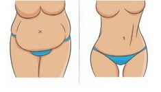 Cvičte takto iba 6 minút denne a uvidíte, čo sa stane s Vaším brušným tukom