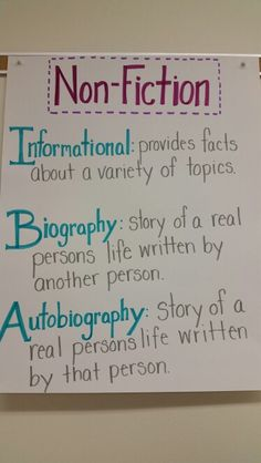 Types of Non-fiction poster for classroom teaching