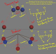 Follow-Thought / My Animation Notes: What does a Bouncing Ball can teach us about animation ?