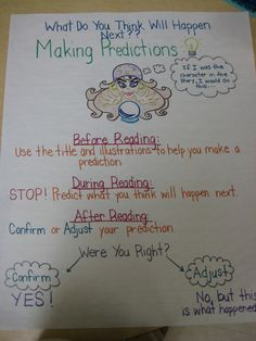 Anchor Chart for Making Predictions