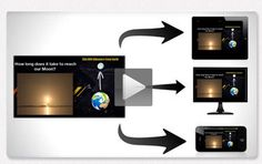 A Look at the New Camtasia and its uses in a  Flipped Classroom and for Mobile Learning
