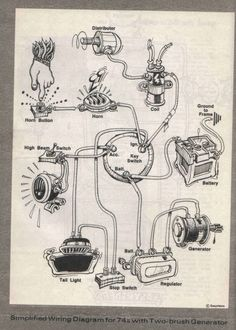 harley davidson shovelhead wiring diagramidiots guide to making your own motorcycle wiring harness triumph forum triumph rat motorcycle