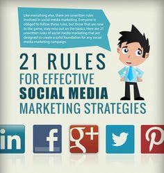 Interessante Infografica: 21 Rules For Effective Social Media Marketing Strategies. | Carlo Mazzocco | Il Web Marketing su misura |