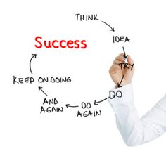 What makes one person more successful than the other? HABITS :/