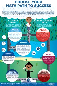 Choose your #math path to success