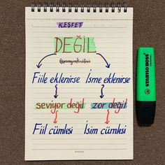 Turkish Lessons, Learn Turkish Language, Creative Activities For Kids, Study Notes, Study Tips, Chart, Education, Sayings, Learning