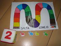 Tenemos en clase un juego de mesa parecido a la oca, pero más sencillo, se juega con cuatro conejitos de colores y con dado, favorece el con...
