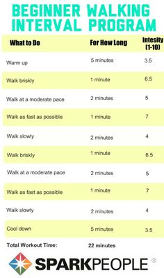 Walking Workouts with Intervals   SparkPeople