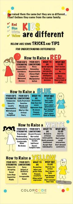 COLOR CODE'S INSIGHTS ON CHILDREN'S PERSONALITIES - think I'm raising a Yellow