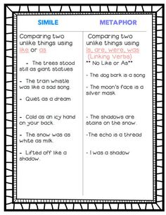 Similes Vocabulary Exercises | Poetry | Pinterest | Vocabulary ...