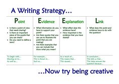 Planning a gcse history essay writing A Guide to Standard Grade History: Essay Writing, work is one of many that can be found in our GCSE History Projects, to write a short IGCSE essay: Plan. Essay Writing Structure, Academic Essay Writing, Best Essay Writing Service, Dissertation Writing Services, Essay Writing Help, Thesis Writing, Writing Strategies, Paragraph Writing, Essay Writer