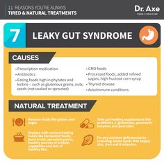 Always Tired, How to Fix it, Leaky Gut Syndrome Infographic http://www.draxe.com #health #holistic #natural