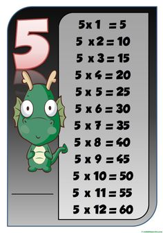 Math For Kids, Teacher, Cards, Gabriel, Dragon Ball, Tables, Multiplication Times Table, Activities, Multiplication Chart Printable