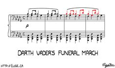 don't shoot the pianist » Blog Archive » Funeral March