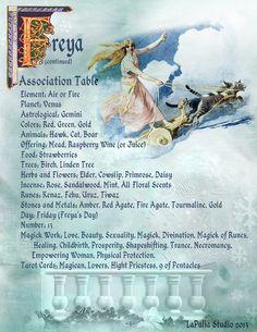 Goddess Freya page 5 - LaPulia Book of Shadows Odin Norse Mythology, Norse Goddess, Norse Pagan, German Mythology, Freya, Witchcraft Supplies, Magick Spells, Witchcraft Symbols, Asatru