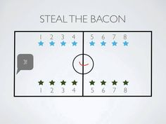 Physical Education Games - Steal The Bacon