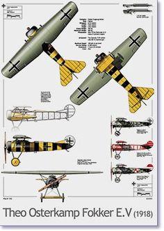 Fokker E.V - D.VIII
