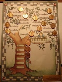 Family Tree scrapbook page