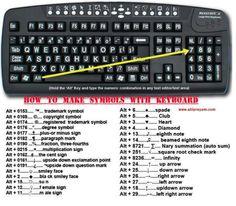 toetsenbord codes