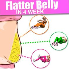Flatter Belly in 4 Weeks! Flatter Belly in 4 Weeks! Fitness Workouts, Gym Workout Tips, Fitness Workout For Women, At Home Workout Plan, Fitness Tips, Full Body Gym Workout, Flat Belly Workout, Tummy Workout, Health And Fitness Expo