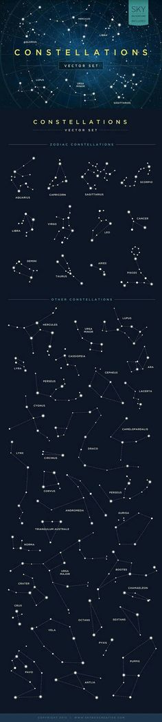 Constellations - Chòm sao - thiên văn