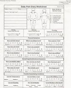 diary journal Catheter fetish story