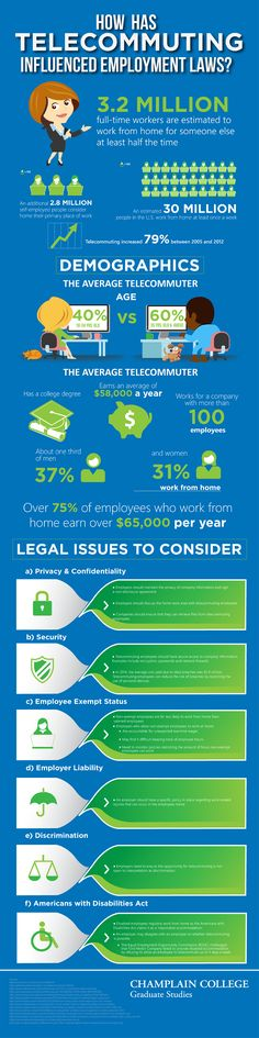 How Has Telecommuting Influenced Employment Laws #Infographic #EmploymentLaw