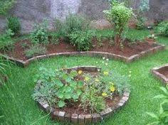 Resultado de imagem para hortas urbanas criativa