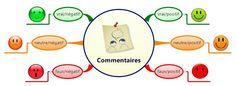 Blog de Nuria Torregrosa: Les commentaires sur « ma marque » dans les réseaux sociaux