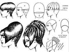 схемы стрижек для начинающих парикмахеров с описанием и фото: 12 тыс изображений найдено в Яндекс.Картинках