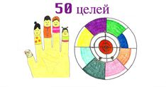 Как найти свои 50 целей в жизни? Пример списка жизненно важных целей и желаний. Список 50 важнейших целей в жизни женщины и мужчины. Краткосрочные цели