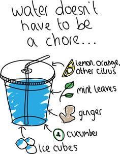 Benefits of #Water