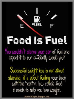 Fuel your body with food! Need to loose those extra 10 stubborn pounds?!  alyssayourish@gmail.com