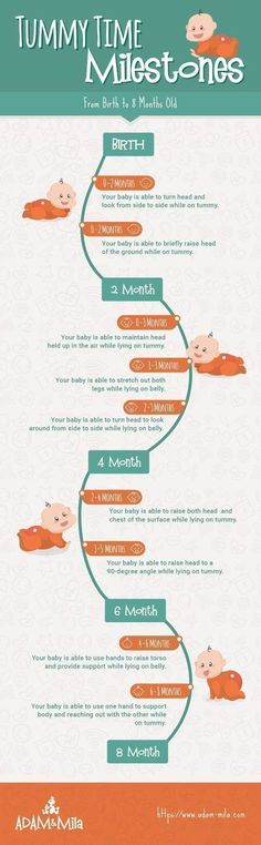 Tummy Time Activities and Milestones Chart from Newborn until your baby is 8 months old. Tips and Ideas for how to do Tummy Time, how long, which positions are suitable for which age, how to use boppy pillows, blankets, toys etc. to help your baby love tummy time.
