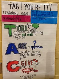 HPE Merritt: Health and Physical Education: Anchor Charts