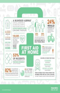First Aid for Survival - Uncommon Items for your First Aid Kit   Essential Emergency Supplies For Preppers By Survival Life http://survivallife.com/2014/11/05/first-aid-for-survival/