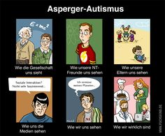 Asperger-Autismus