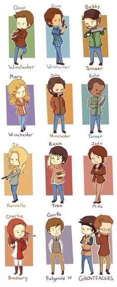 Supernatural characters