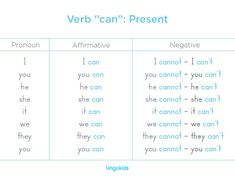 "The verb ""can"" is one of the most used in English, it refers to about ability and possibility, and has many different uses. Learn more about this modal verb in English!"
