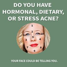 Facemapping - Heal Your Face With Food