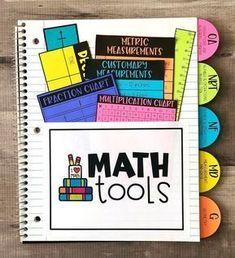 Getting Started with Interactive Math Notebooks - Create Teach Share - Mathe Ideen 2020 Maths Guidés, Teaching Math, Math Games, Math Activities, Math Multiplication, Kindergarten Math, Math College, Math Tools, Fourth Grade Math
