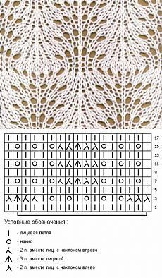 knitting jumper New Knitting Jumper Diy - knitting Lace Knitting Stitches, Lace Knitting Patterns, Knitting Wool, Knitting Charts, Lace Patterns, Knitting Designs, Stitch Patterns, Diy Crafts Knitting, Knitting Projects
