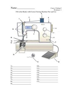 sewing machine diagram models posts and modern. Black Bedroom Furniture Sets. Home Design Ideas