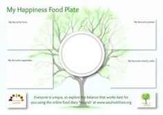 Mindful Eating for Happiness - blank template for you to use to discover the balance of foods that makes you happiest. Details & free download as pdf from Soul Nutrition Blog http://blog.soulnutrition.org/2014/02/mindful-eating-happiness/