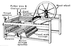spinning jenny - Google Search