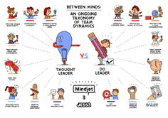 Thought Leaders vs Do Leaders