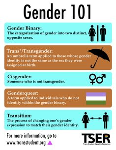 What is the difference between transsexual and transgender