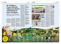 Contaminación del mar. #Layout: Óscar Vásquez y Ricardo Cervera. Infografía: Orlando Arauco. Pueden ver más diseños en el link. #newspaperdesign