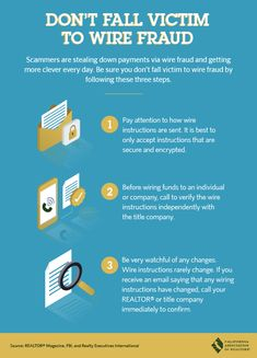 The Spring Home Buying Season is coming. Remember this important tip on how to keep your $ Safe!