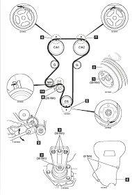 Manuales Reparacion Optra Instalacion Correa Distribucion Chevrolet Optra 1 8 Correa Instalacion Tuercas Y Tornillos